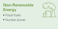 Non-renewable energy: Fossil fuels, Nuclear power