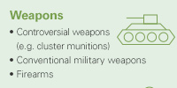 Weapons: Controversial weapons (e.g. cluster munitions), Conventional military weapons, Firearms