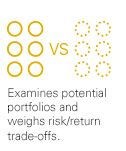 Examines potential portfolios and weighs risk/return trade-offs.