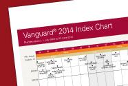 Index chart