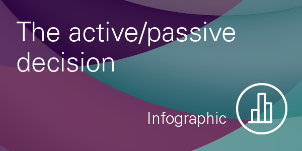 Interactive Infographic thumbnail