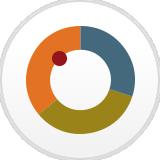 Portfolio analytics